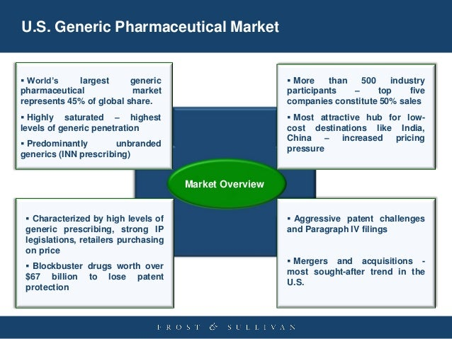 Global Generic Pharmaceutical Market - Qualitative and Quantitative A…