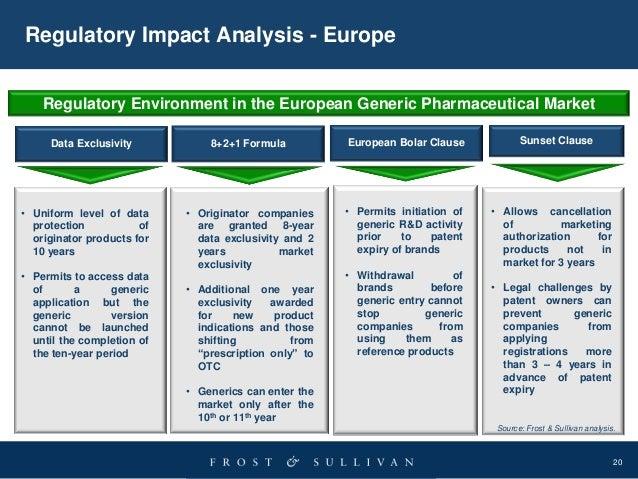 Tolterodine Generic Europe