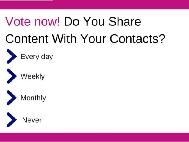 / ote now!  Do You Share Content With Your Contacts?    Every day vi}-Vveemy  Monthly   Never
