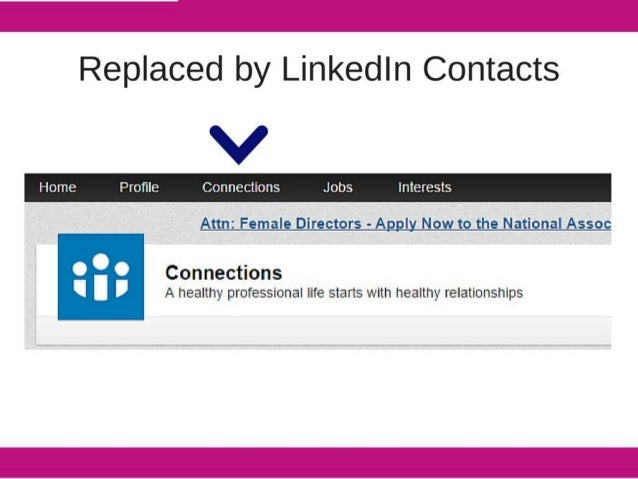 Replaced by Linkedln Contacts  V  Profile Connections Jobs interests       Attn:  Female Directors - A I Now to the Nationa...