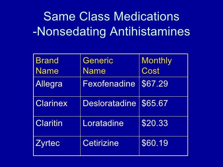 Same Class Medications -Nonsedating Antihistamines $60.19 Cetirizine Zyrtec $20.33 Loratadine Claritin $65.67 Desloratadin...