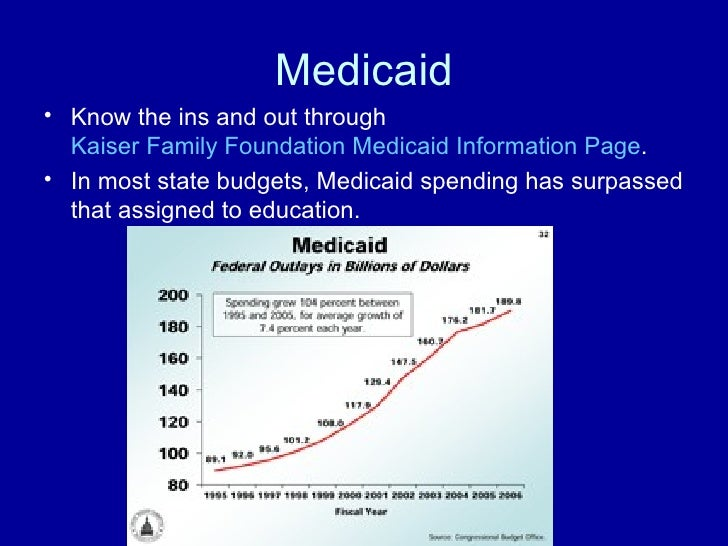Medicaid <ul><li>Know the ins and out through  Kaiser Family Foundation Medicaid Information Page .  </li></ul><ul><li>In ...