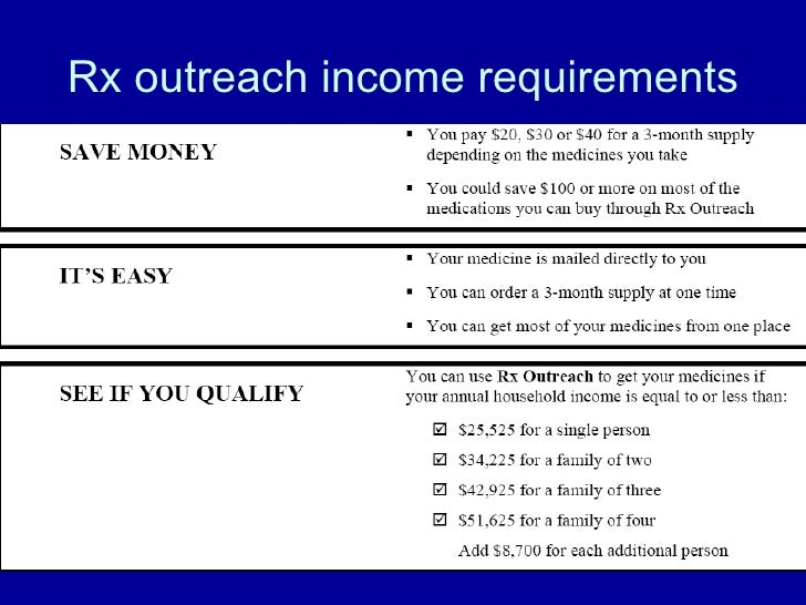 Rx outreach income requirements