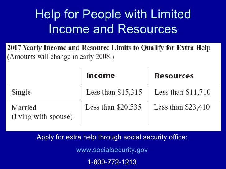 Help for People with Limited Income and Resources Apply for extra help through social security office: www.socialsecurity....