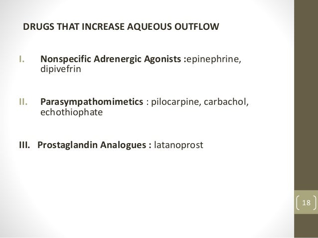 DRUGS THAT INCREASE AQUEOUS OUTFLOW I. Nonspecific Adrenergic Agonists :epinephrine, dipivefrin II. Parasympathomimetics :...