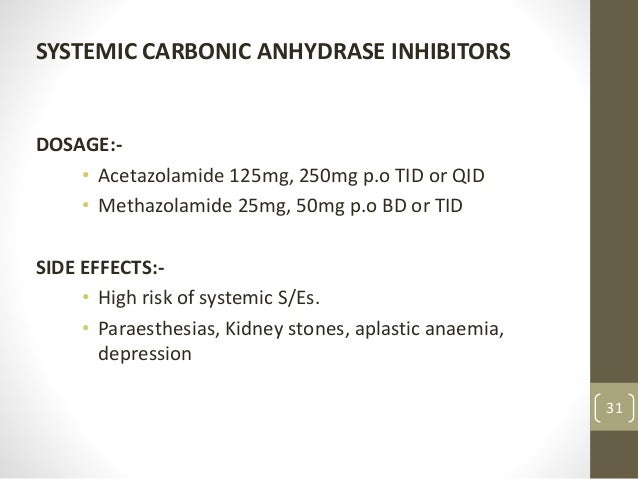 SYSTEMIC CARBONIC ANHYDRASE INHIBITORS DOSAGE:- • Acetazolamide 125mg, 250mg p.o TID or QID • Methazolamide 25mg, 50mg p.o...