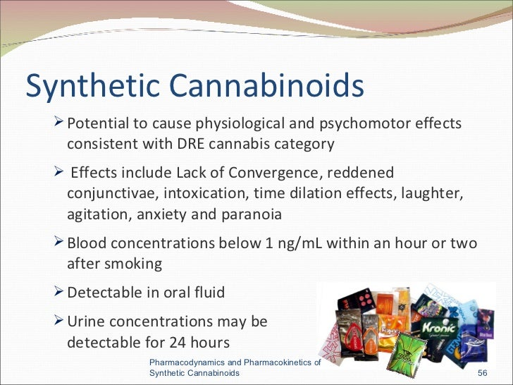 Causes and Effects of Synthetic Marijuana Abuse