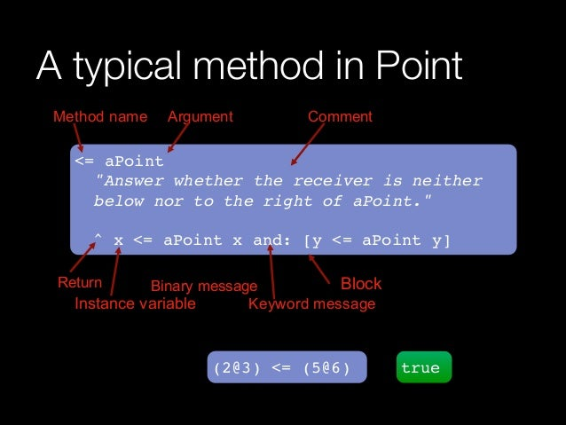 """A typical method in Point Method name  Argument  Comment  <= aPoint ! ! """"Answer whether the receiver is neither! ! below n..."""