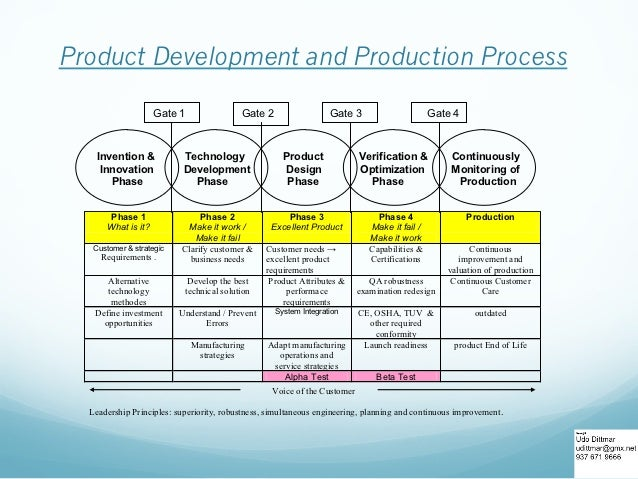 Phase Gate 5 S Lean Manufacturing