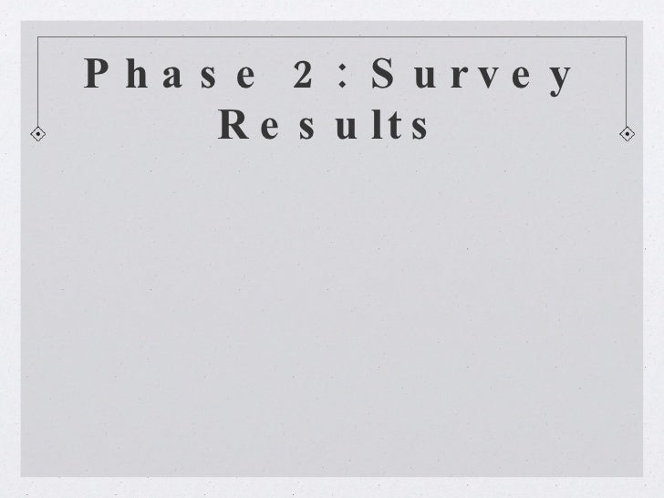 Phase 2: Survey Results