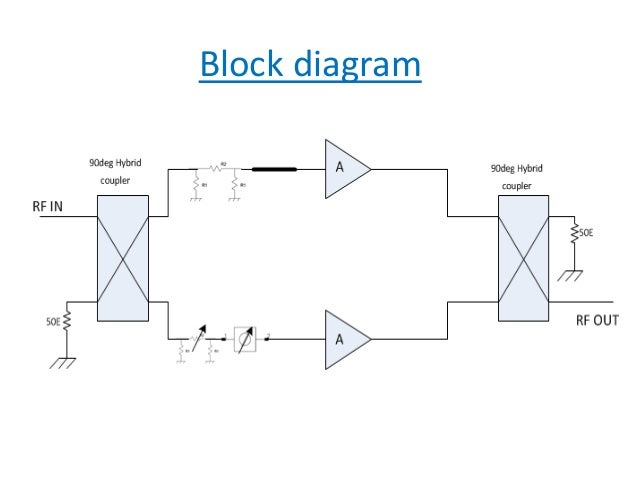 Phase combining of high power amplifier phase combining of high power amplifier shiv dutt vedang radio technology 2 block diagram ccuart Choice Image