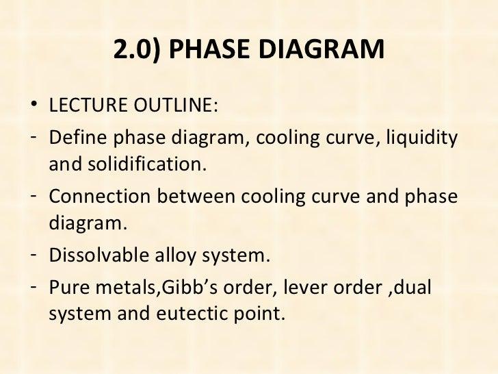 2.0) PHASE DIAGRAM <ul><li>LECTURE OUTLINE: </li></ul><ul><li>Define phase diagram, cooling curve, liquidity and solidific...