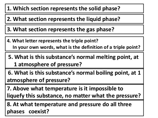 phase diagram tutorial 52 – Phase Diagram Worksheet