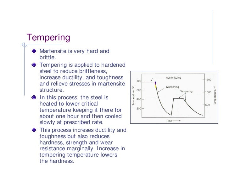 Phase diagram heat treatment of metals 16 ccuart Images