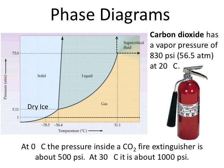 phase diagram notes 8 728?cb\\\=1302510348 wiring schematic for ballysm n blp106les2b13,schematic \u2022 45 63 74 91  at reclaimingppi.co