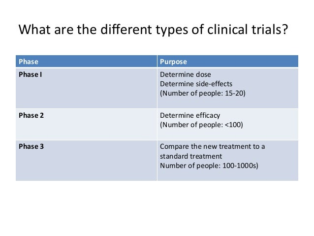 What Is a Phase I Clinical Trial?