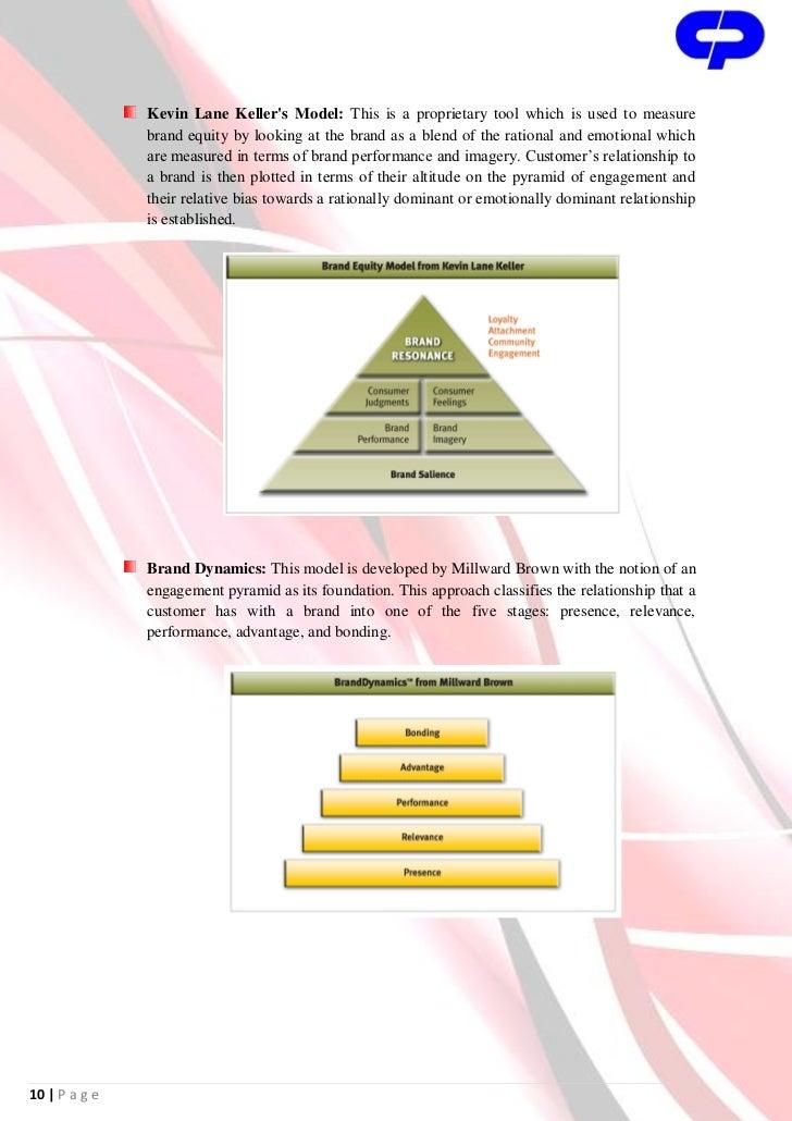 Colgate Acceptance Rate >> Colgate brand equity measurement