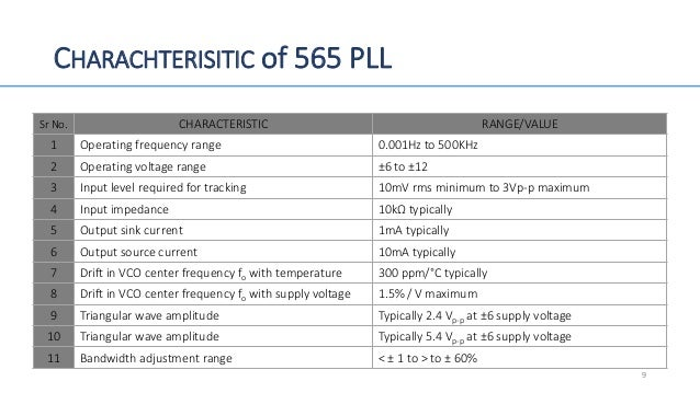 9  charachterisitic of 565 pll