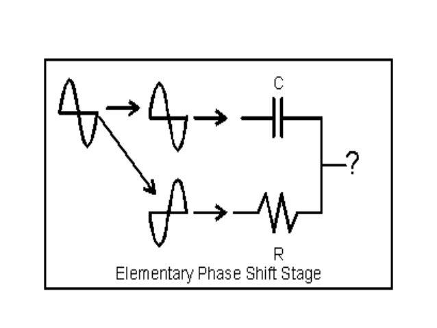 phase shifter presentation