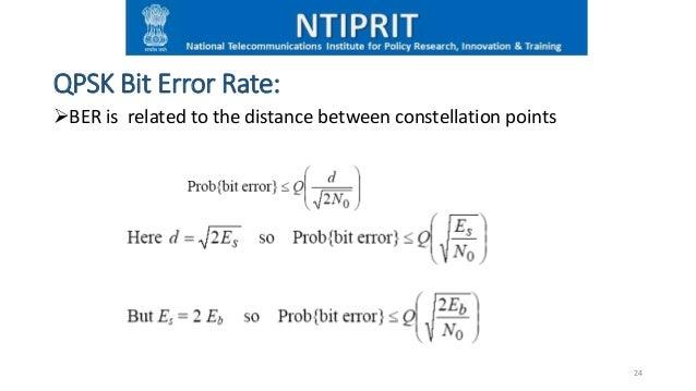 Bit Error Rate Of QPSK