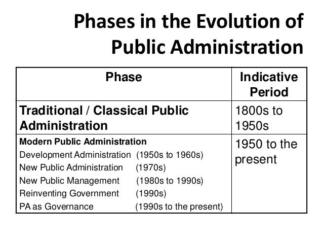 evolution of public administratpon The contribution of ferrel heady and fw riggs in this area is important, because they provided the impetus needed for the extension of the scope of public administration.