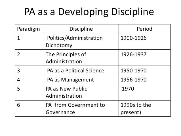 evolution of public administration essay But it was not long before public administration became recognized as administrative science in his essay entitled the international association for political science students (iapss).