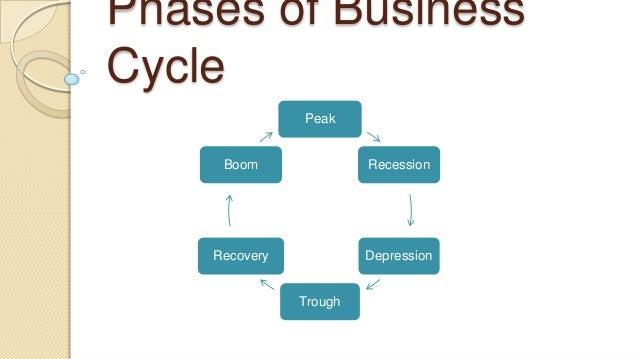 phases of business cycle. Black Bedroom Furniture Sets. Home Design Ideas