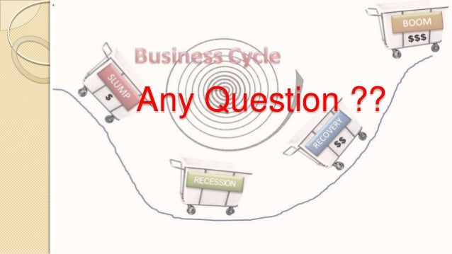 Phases of business cycle
