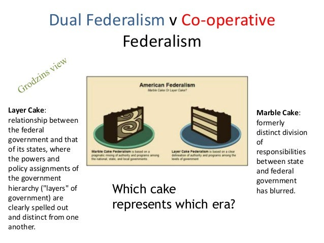 cooperative federalism Courtesy of assistant attorney general john cruden for the environment and natural resources division the environment and natural resources division (enrd) actively.
