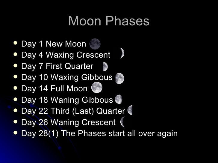 how to remember the phases of the moon