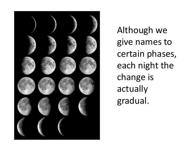 Although wegive names tocertain phases,each night thechange isactuallygradual.