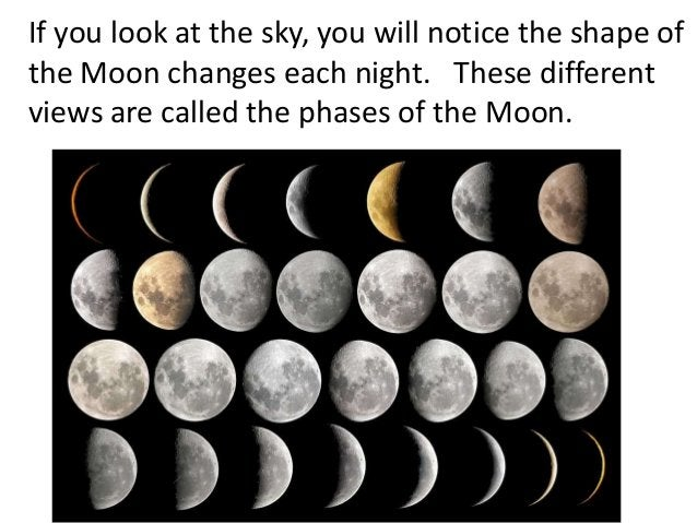If you look at the sky, you will notice the shape ofthe Moon changes each night. These differentviews are called the phase...
