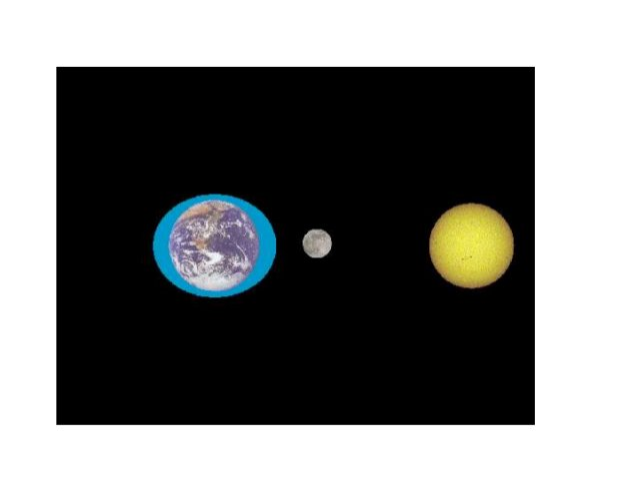 Phases of the moon (Teach)