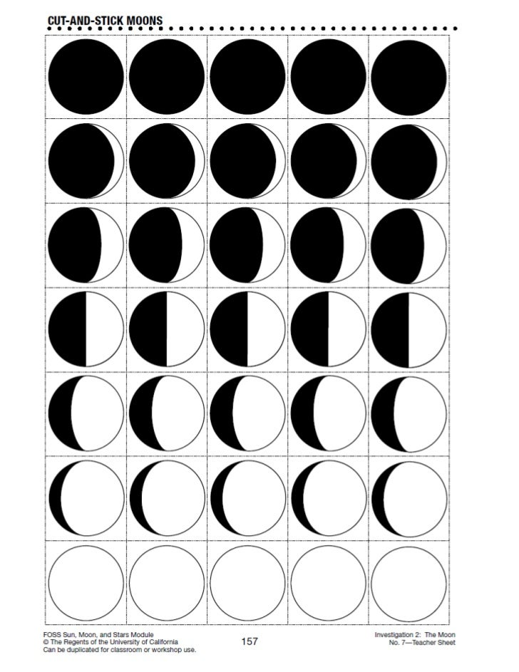 Phases of the moon paper