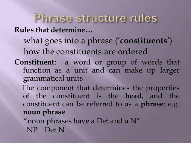 1. S NP VP2. NP {Det N, Pro, PN}3. VP V (NP) (PP) (Adv)4. PP P NP5. AP A (PP)