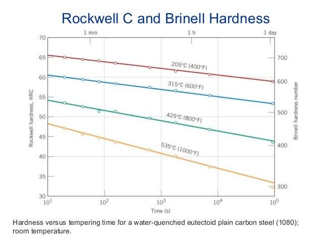 aluminum properties and physical metallurgy pdf