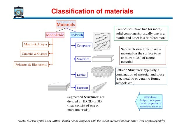 sidney avner introduction to physical metallurgy pdf