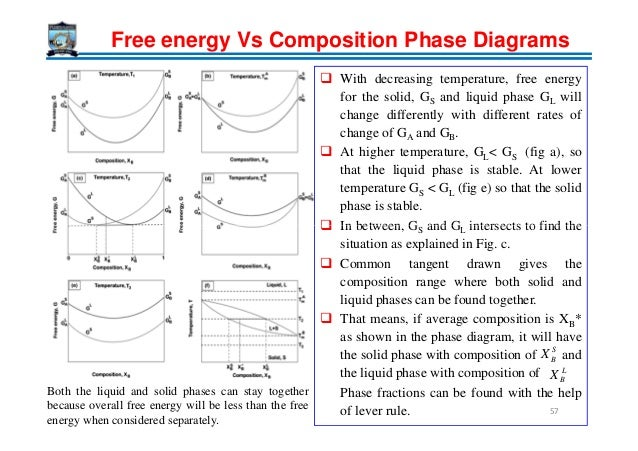Phase transformations heat treatment lecture notes ccuart Images