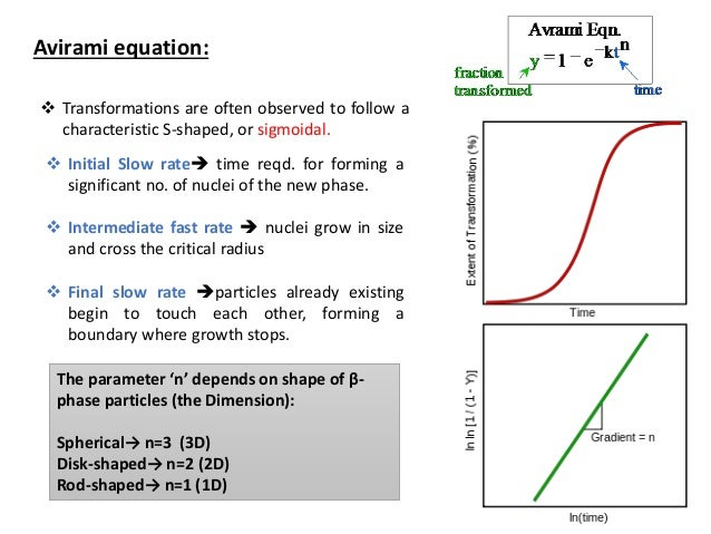 how to use the avrami equation