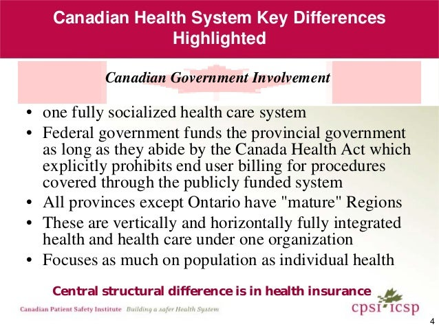 an overview of the canadian health system and the canadian health care act Health law in canada chapter 12 doing usiness in canada for the canadian health care system the act is administered by health canada, the federal department with primary responsibility for maintaining and improving the health of canadians.