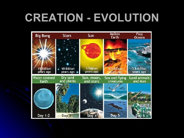 Science religion creation versus evolution essays