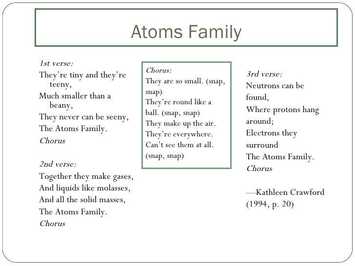 Phat monday invigorating your vocab instruction – Atoms Family Worksheet