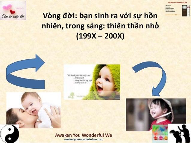 Vòng đời: bạn sinh ra với sự hồn nhiên, trong sáng: thiên thần nhỏ (199X – 200X) Awaken You Wonderful We awakenyouwonderfu...