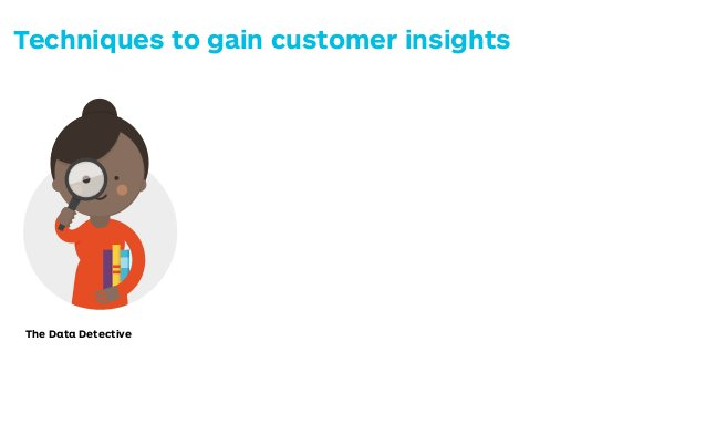 Social Media Analytics Existing companies and brands should: Identify the shakers and movers related to their brand on soc...