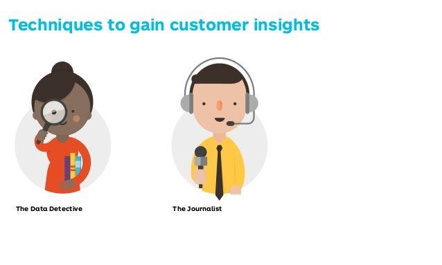 terview Your Customers in insights relevant to your context. ue Proposition Canvas to prepare interviews and ss of informa...