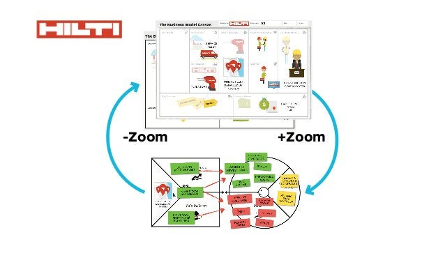 ? ? ? ? ? ? ? +Zoom-Zoom Zoom out to the bigger picture to analyze if you can profitably create, deliver, and capture value...