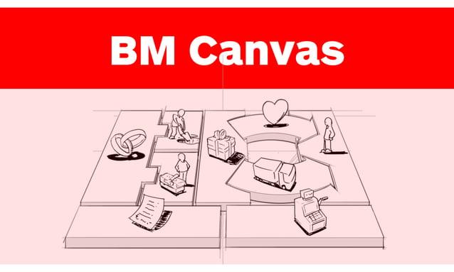 BM Canvas