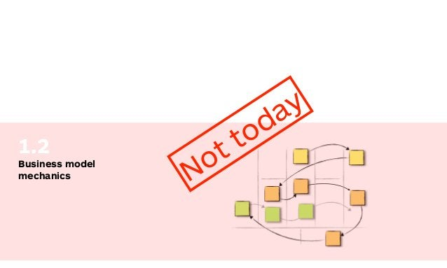 1.2 Business model mechanics Not today
