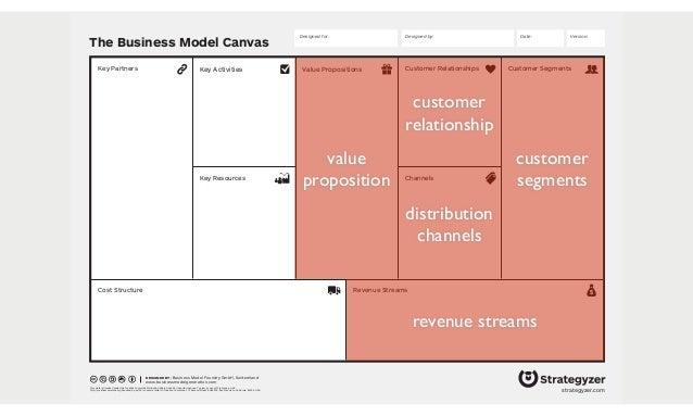 The Business Model Canvas Revenue Streams Channels Customer SegmentsValue PropositionsKey ActivitiesKey Partners Key Resou...