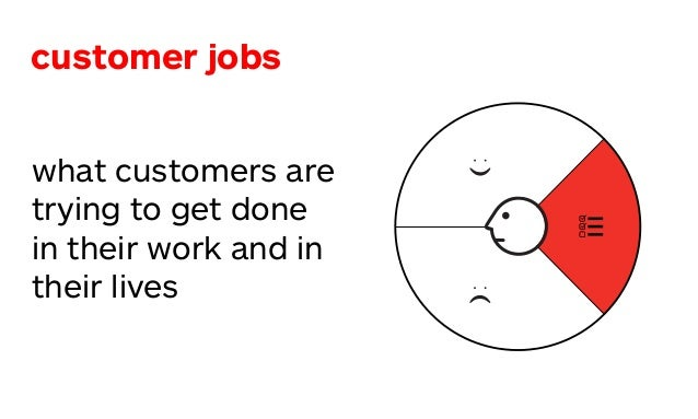 customer jobs what customers are trying to get done in their work and in their lives Job Custo conte may exam when are d k...